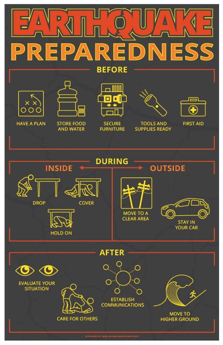 Infographic of what to do before, during, and after an earthquake.